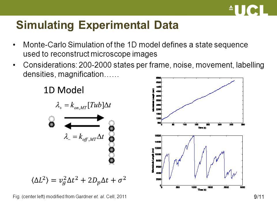 Simulating Experimental Data