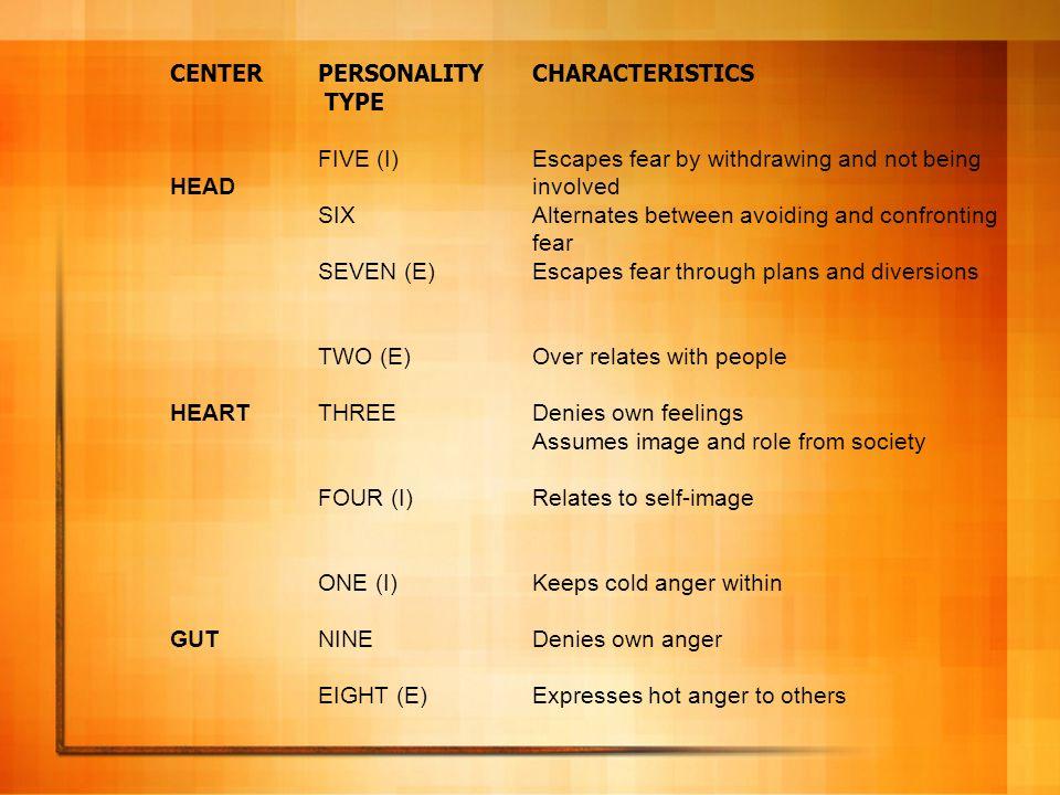 CENTER HEAD. HEART. GUT. PERSONALITY. TYPE. FIVE (I) SIX. SEVEN (E) TWO (E) THREE. FOUR (I)