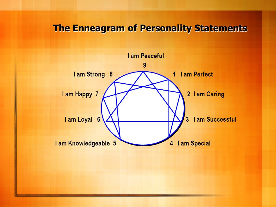 The Enneagram of Personality Statements
