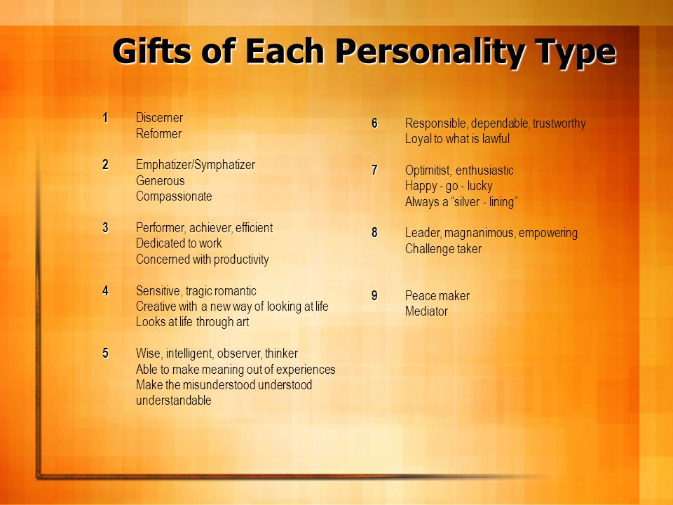 Gifts of Each Personality Type