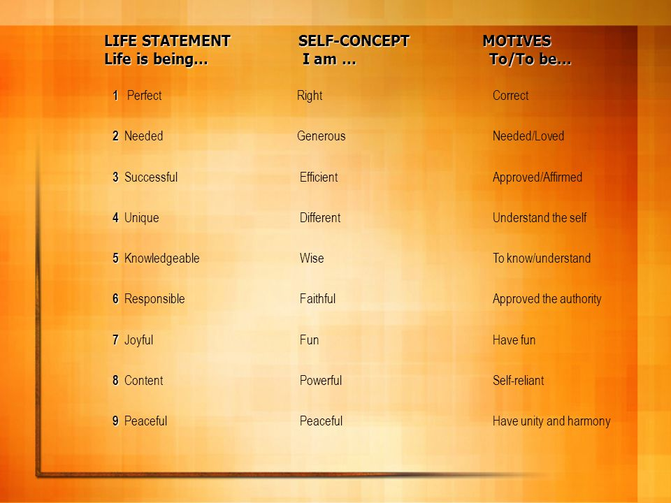 LIFE STATEMENT SELF-CONCEPT MOTIVES Life is being… I am … To/To be...