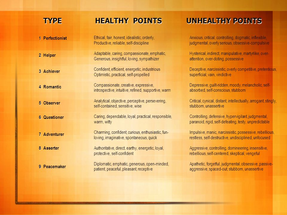 TYPE HEALTHY POINTS UNHEALTHY POINTS