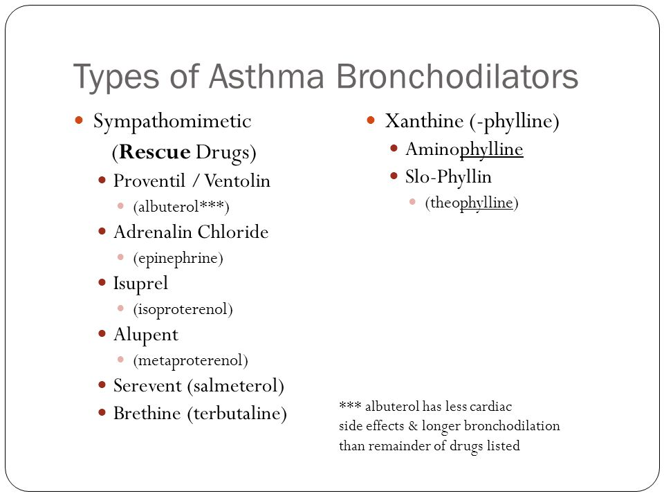 Types of Asthma Bronchodilators