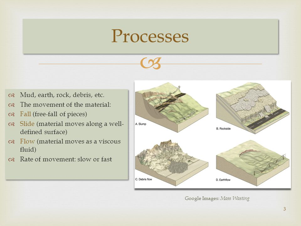Processes Mud, earth, rock, debris, etc. The movement of the material: