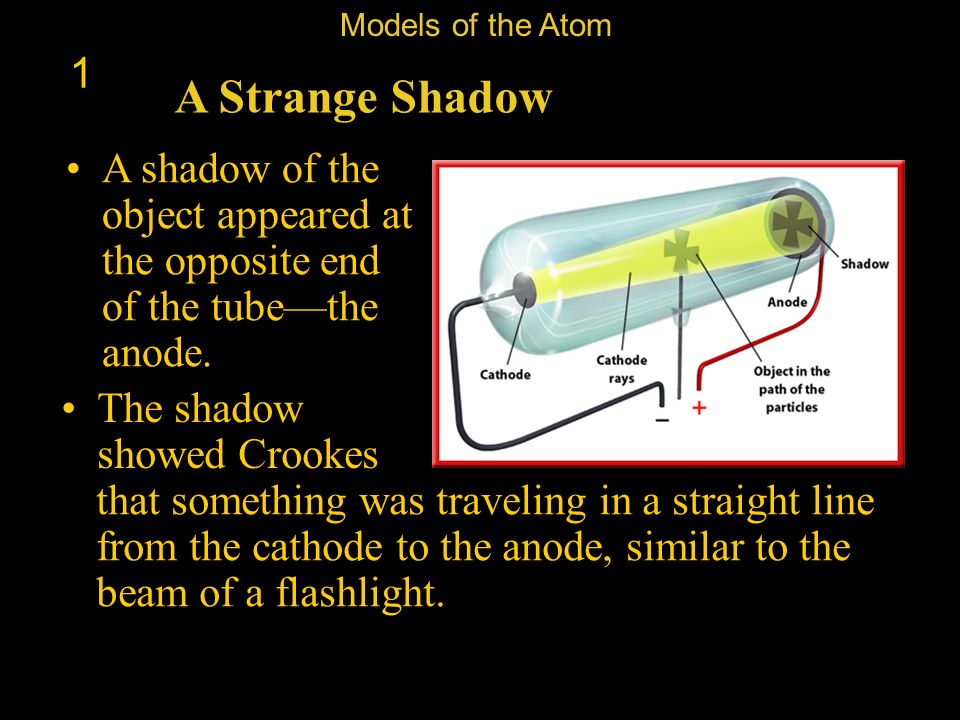 Models of the Atom 1. A Strange Shadow. A shadow of the object appeared at the opposite end of the tube—the anode.