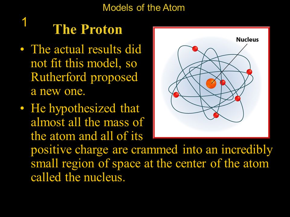 Models of the Atom 1. The Proton. The actual results did not fit this model, so Rutherford proposed a new one.