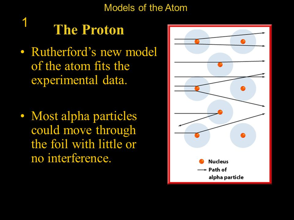 Models of the Atom 1. The Proton. Rutherford's new model of the atom fits the experimental data.