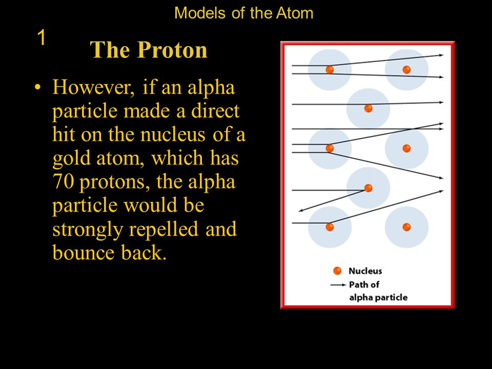Models of the Atom 1. The Proton.