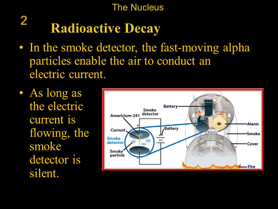 The Nucleus 2. Radioactive Decay. In the smoke detector, the fast-moving alpha particles enable the air to conduct an electric current.