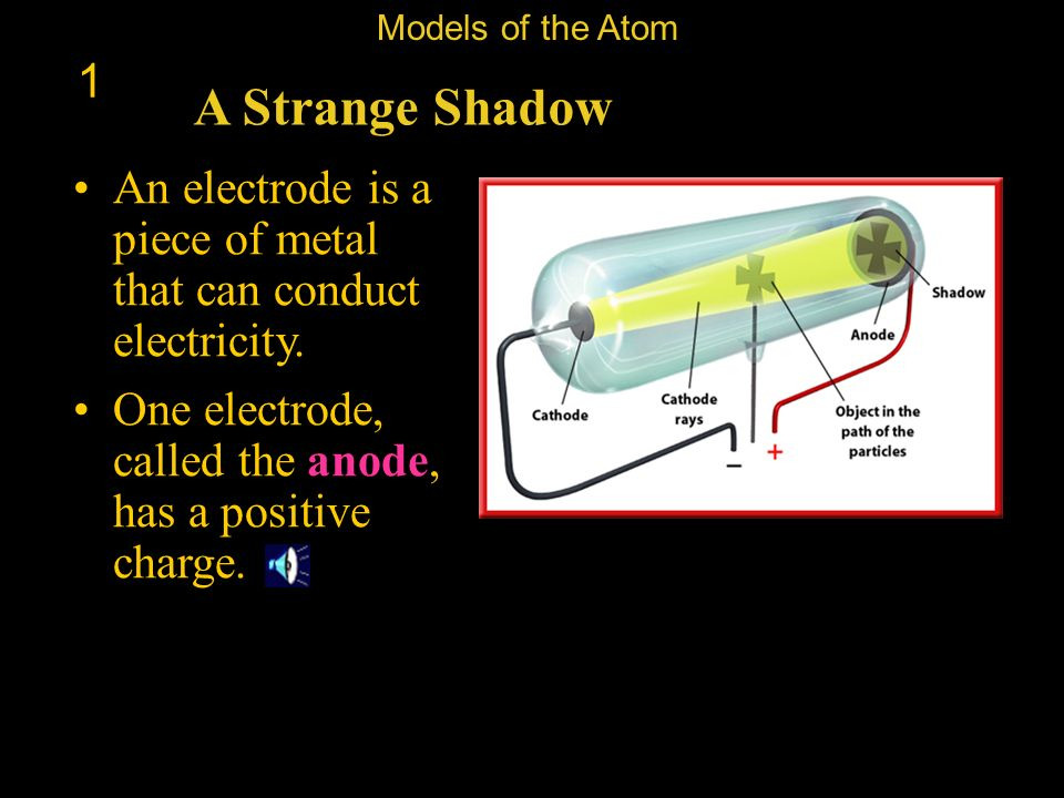 Models of the Atom 1. A Strange Shadow. An electrode is a piece of metal that can conduct electricity.