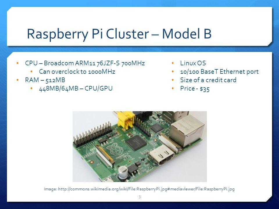 Raspberry Pi Cluster – Model B