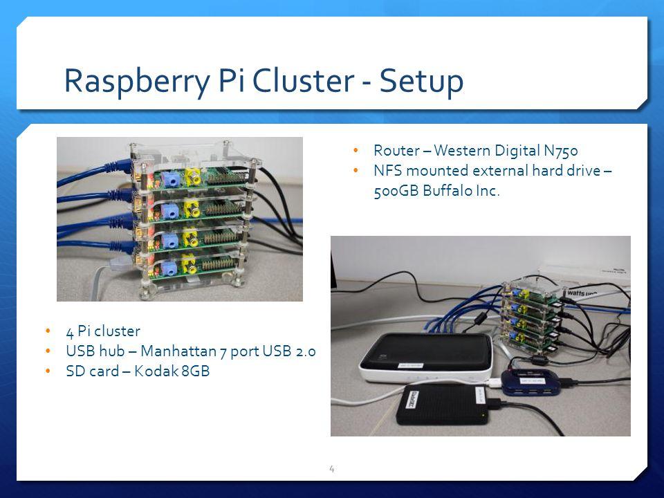 Raspberry Pi Cluster - Setup