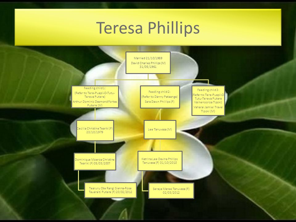 Teresa Phillips Married 21/10/1989