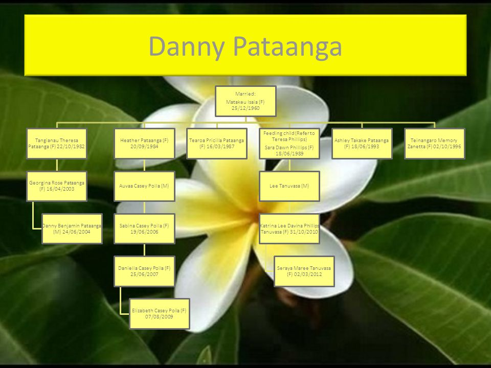 Danny Pataanga Married: Matakeu Isaia (F) 25/12/1960