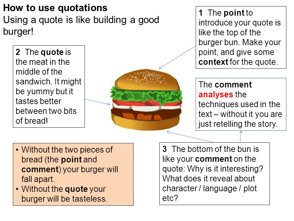 Using a quote is like building a good burger!