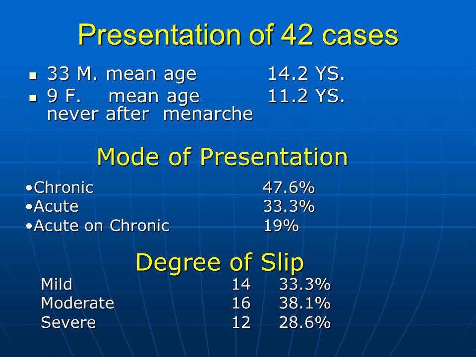 Presentation of 42 cases Mode of Presentation Degree of Slip
