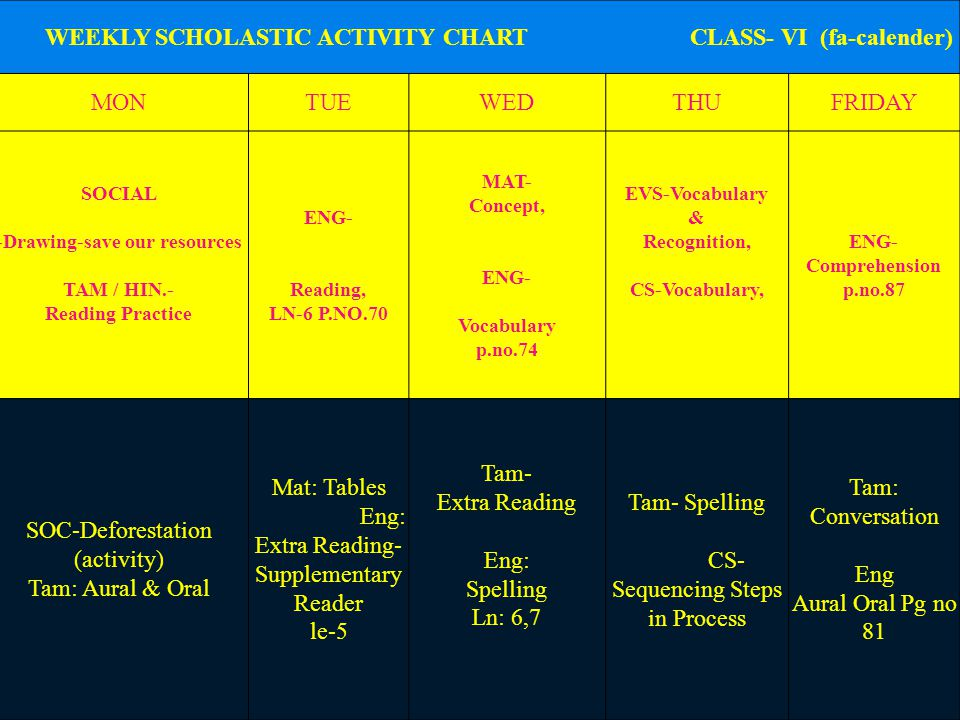 Welcome To Cce Orientation Programme Classes Vi To X