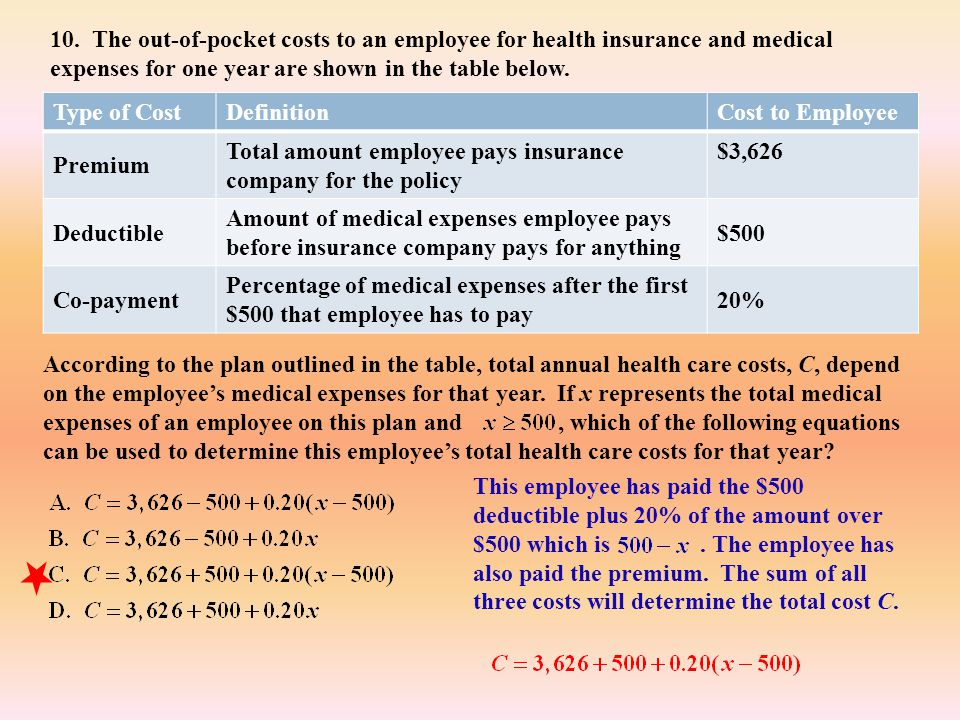 10. The out-of-pocket costs to an employee for health insurance and medical expenses for one year are shown in the table below.