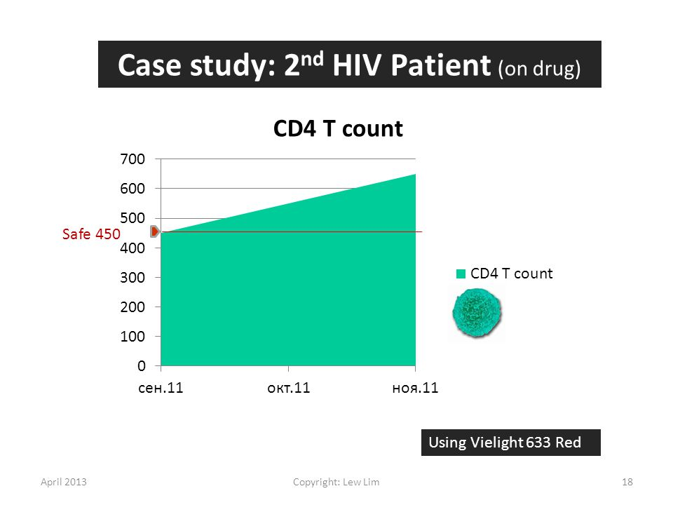 Case study: 2nd HIV Patient (on drug)