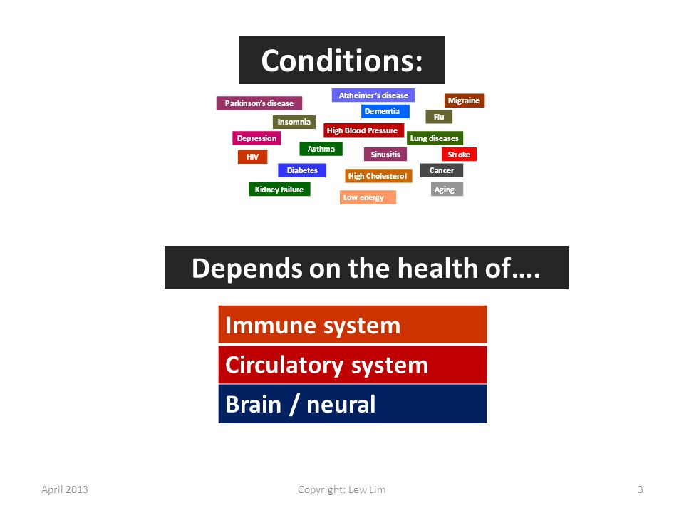 Depends on the health of….