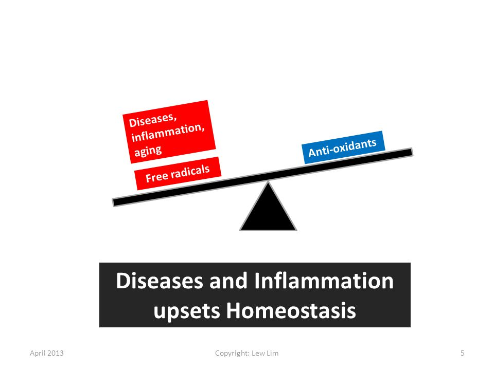 Diseases and Inflammation upsets Homeostasis