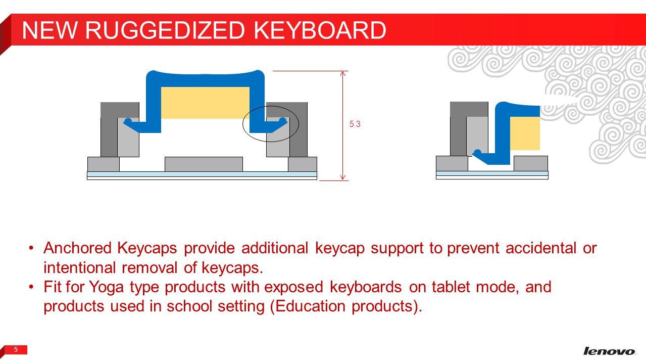 New Ruggedized Keyboard