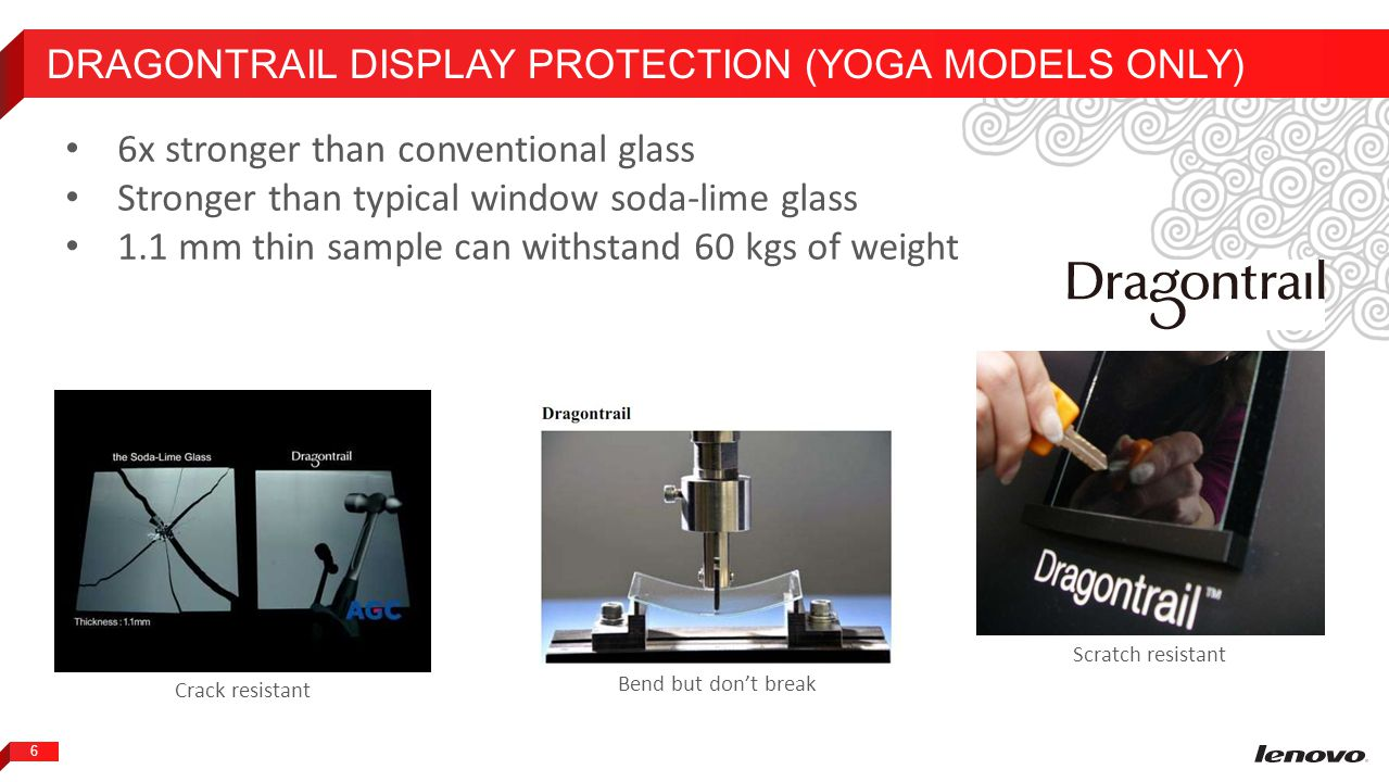 Dragontrail Display Protection (Yoga models only)
