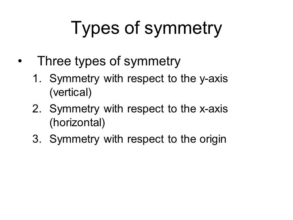 Types of symmetry Three types of symmetry