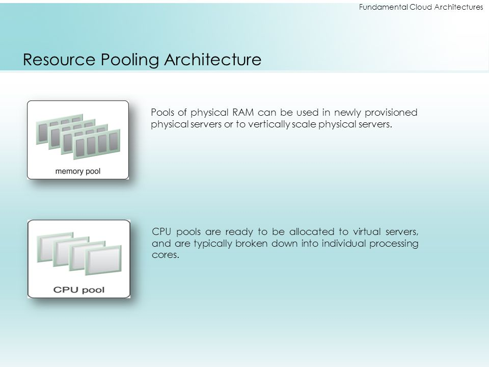 Resource Pooling Architecture