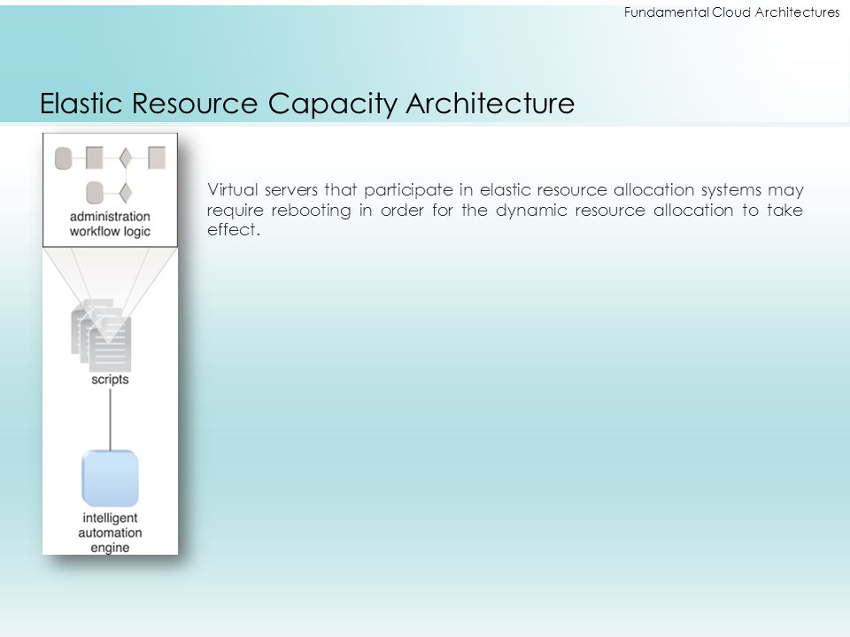 Elastic Resource Capacity Architecture