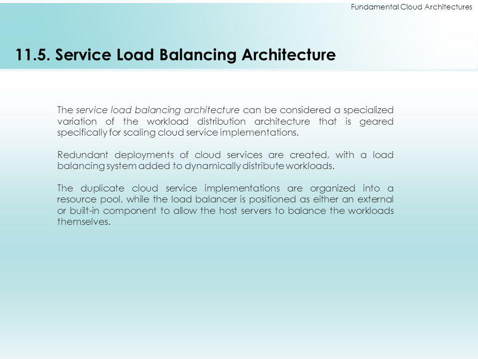 11.5. Service Load Balancing Architecture