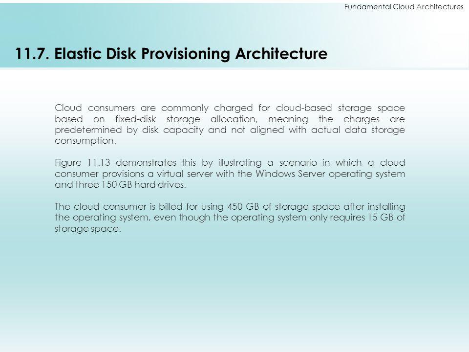 11.7. Elastic Disk Provisioning Architecture