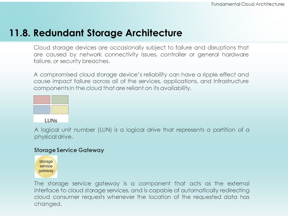 11.8. Redundant Storage Architecture