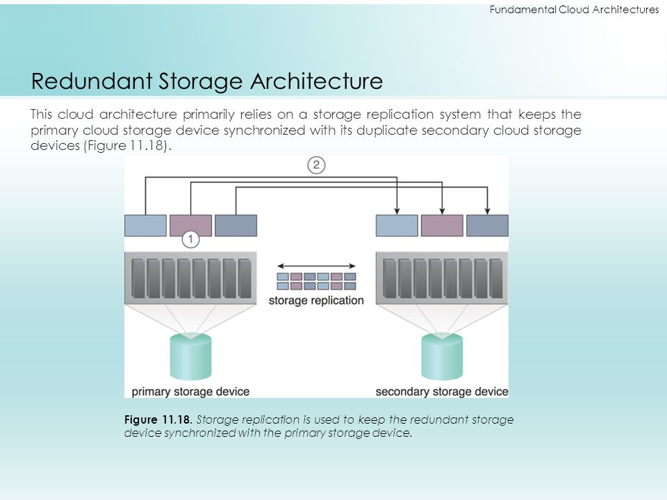 Redundant Storage Architecture
