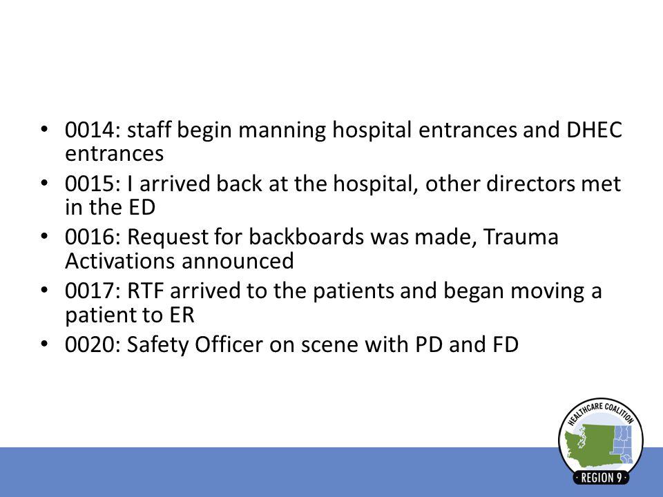 0014: staff begin manning hospital entrances and DHEC entrances