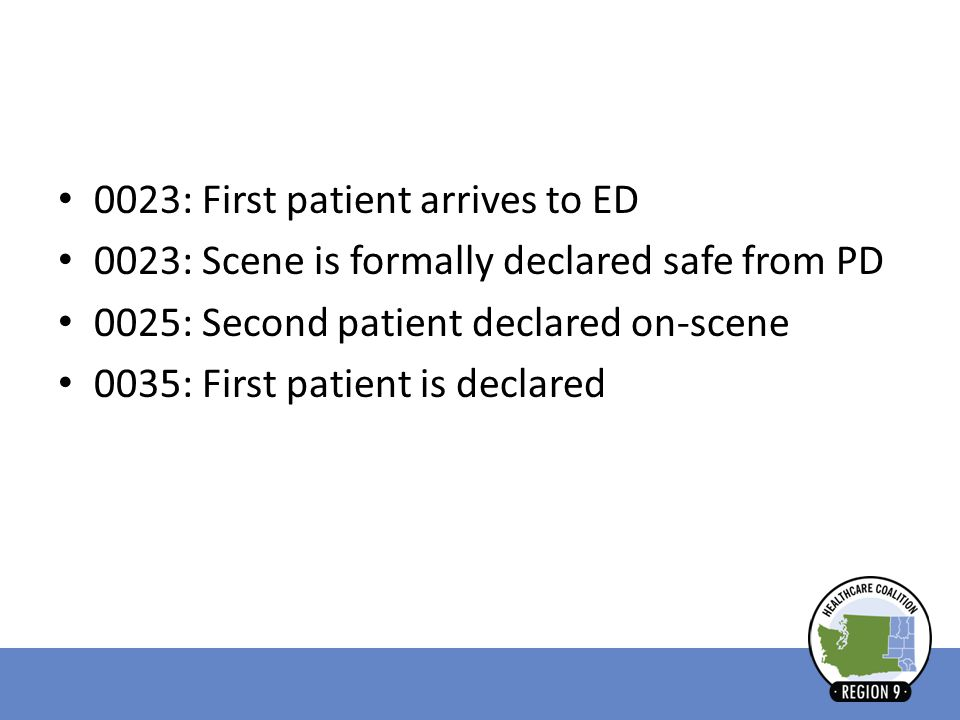 0023: First patient arrives to ED