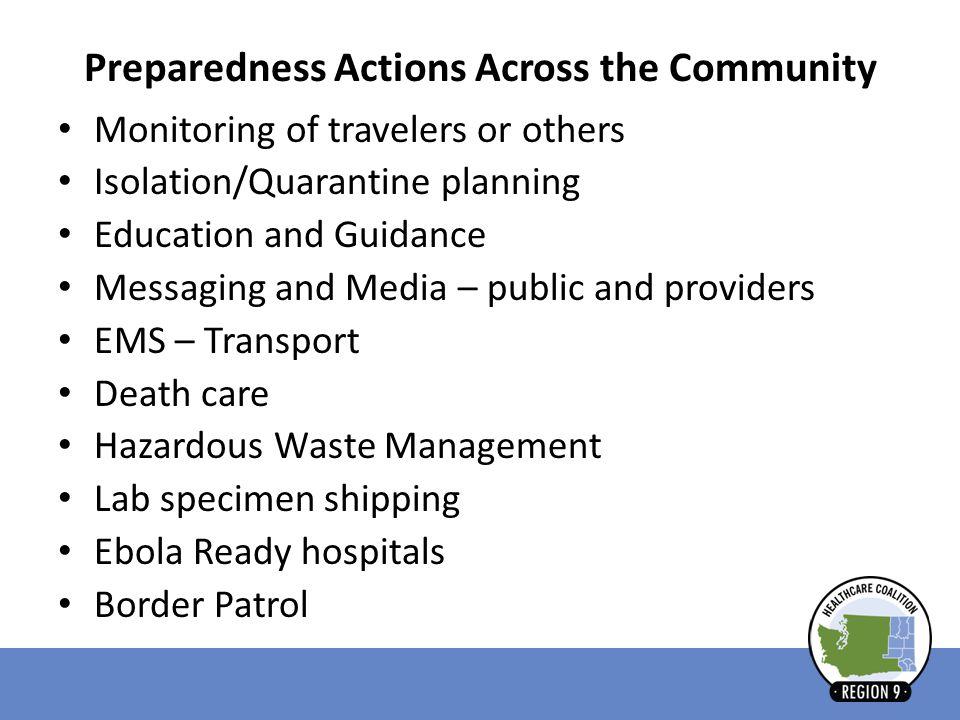 Preparedness Actions Across the Community