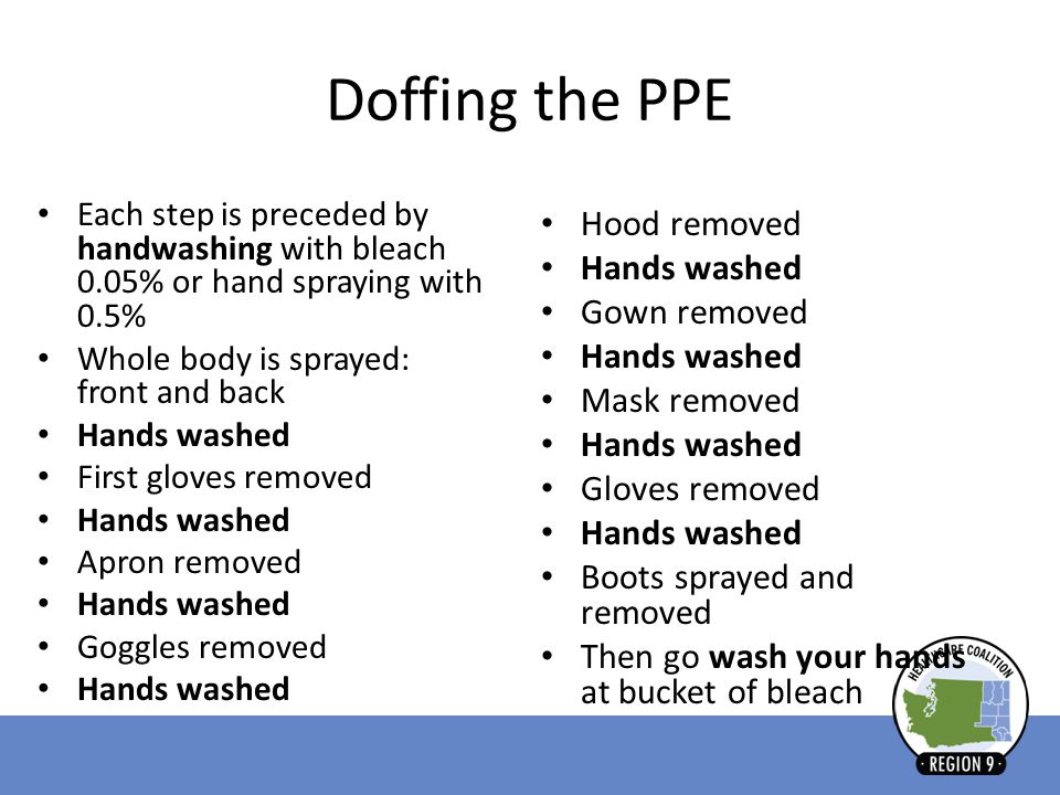 Doffing the PPE Hood removed Hands washed Gown removed Mask removed