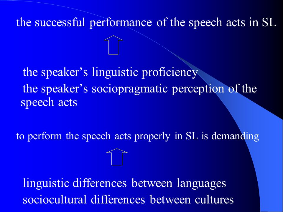 the successful performance of the speech acts in SL