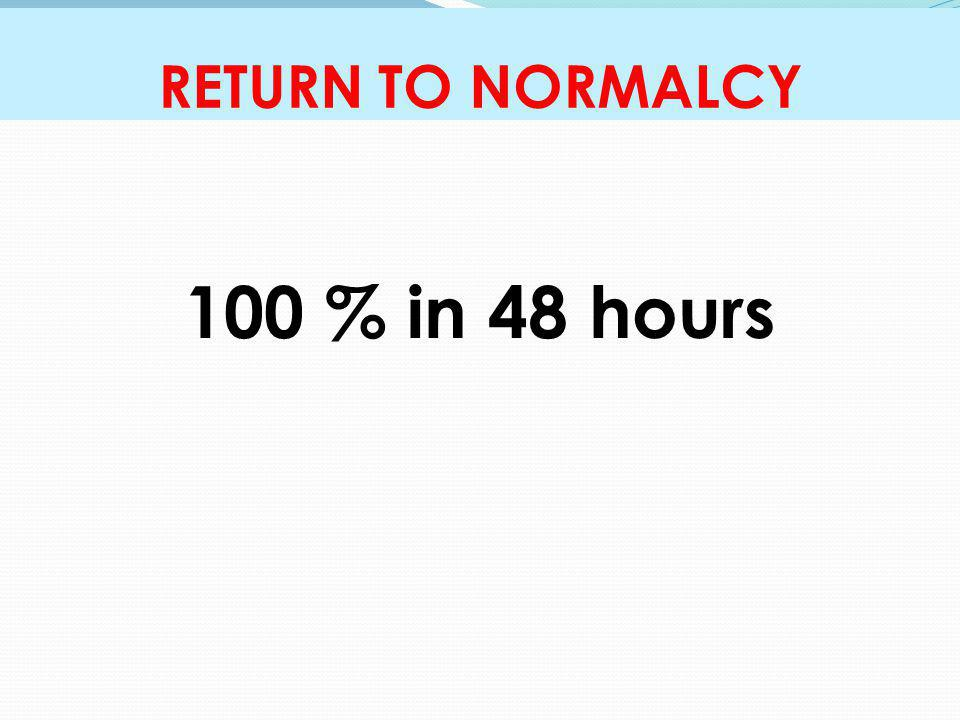 RETURN TO NORMALCY 100 % in 48 hours