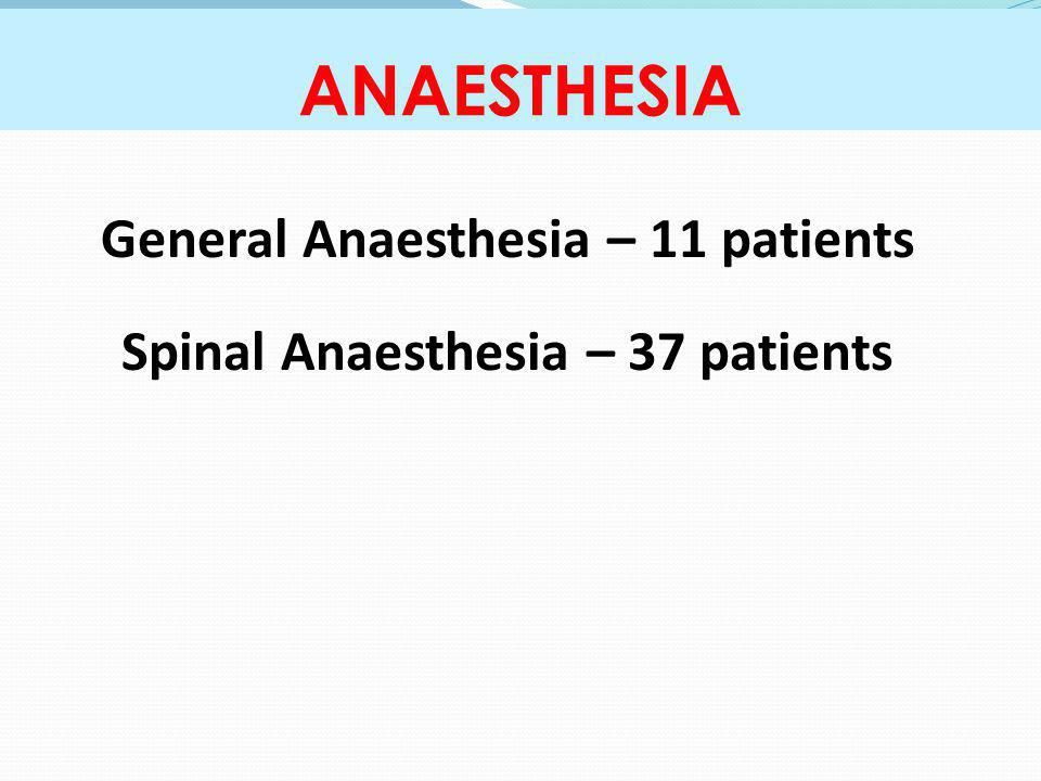 General Anaesthesia – 11 patients Spinal Anaesthesia – 37 patients