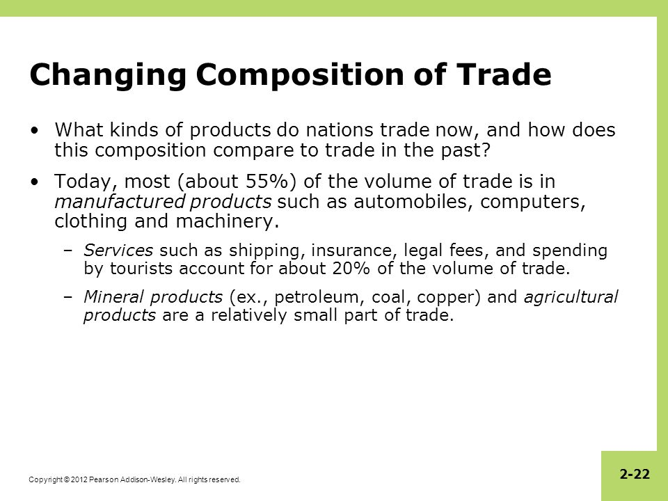 Changing Composition of Trade