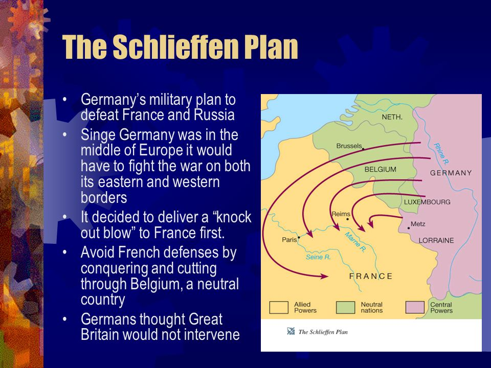 The Schlieffen Plan Germany's military plan to defeat France and Russia.