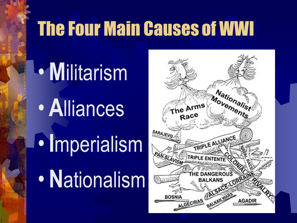 The Four Main Causes of WWI