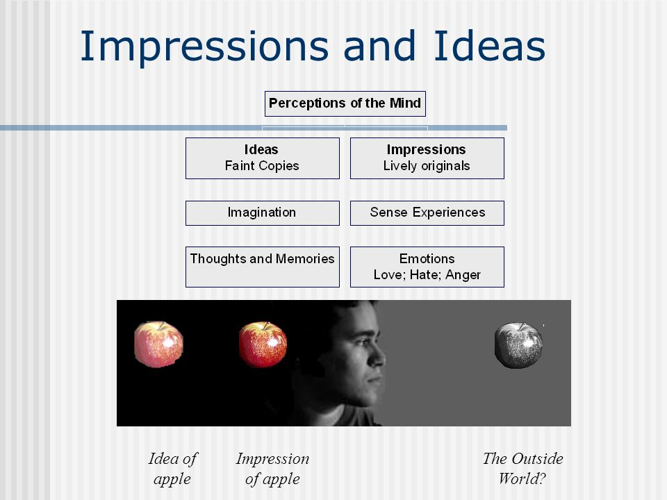 Impressions and Ideas Idea of apple Impression of apple