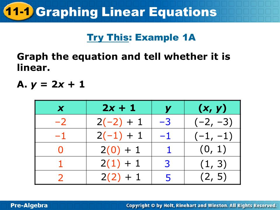 Try This: Example 1A Graph the equation and tell whether it is linear. A. y = 2x + 1. x. 2x + 1.