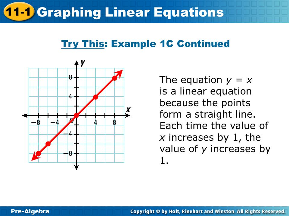 Try This: Example 1C Continued