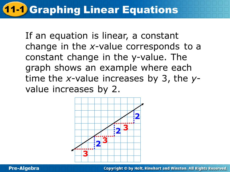 If an equation is linear, a constant change in the x-value corresponds to a constant change in the y-value. The graph shows an example where each time the x-value increases by 3, the y-value increases by 2.
