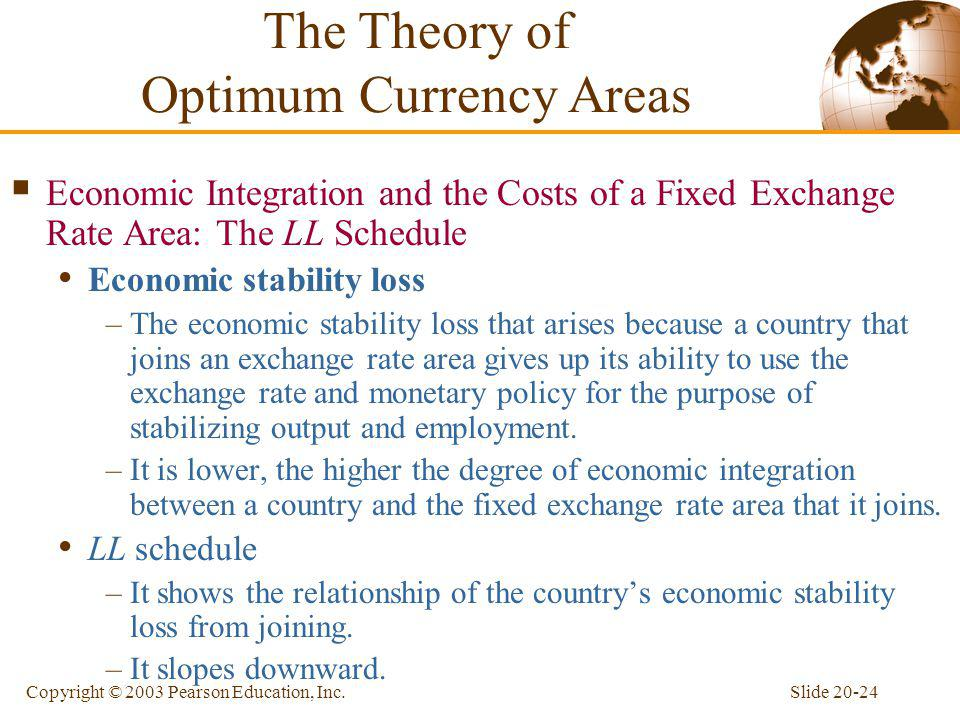 The Theory of Optimum Currency Areas
