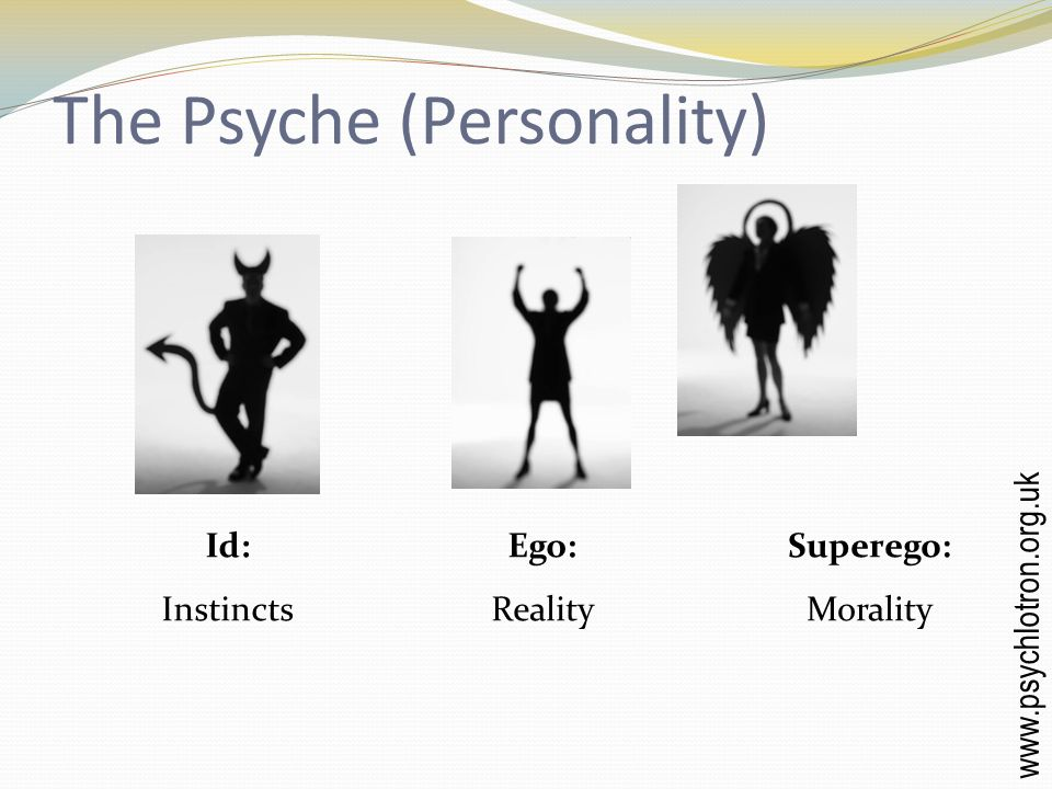 The Psyche (Personality)